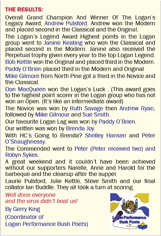 The 'Muddy River' Poet's Event Results